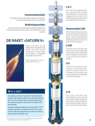 A13 NL - Blz. 83 - Technische gids