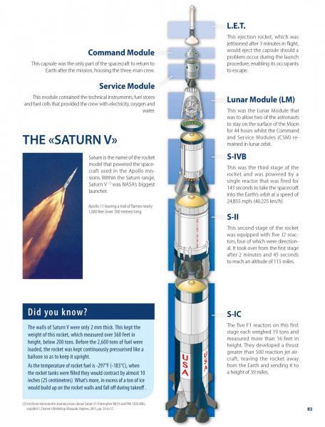 Apollo 13 (UK version)