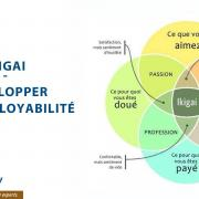 Pilgrim eventbrite event ikigai may 2020 2