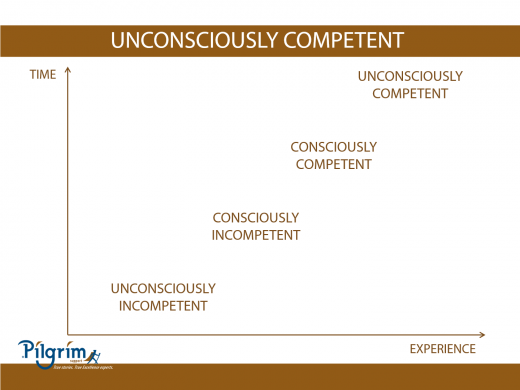 Unconsciously competent